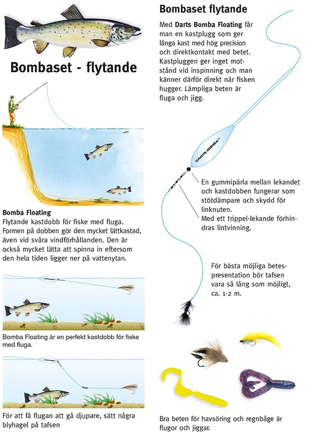 Darts Metset Bombaset Öring Flytande